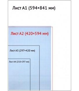 Бумага масштабно-координатная «миллиметровка» 400*600 мм